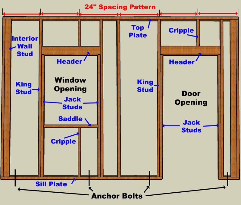 Will This Window Framing Idea Work