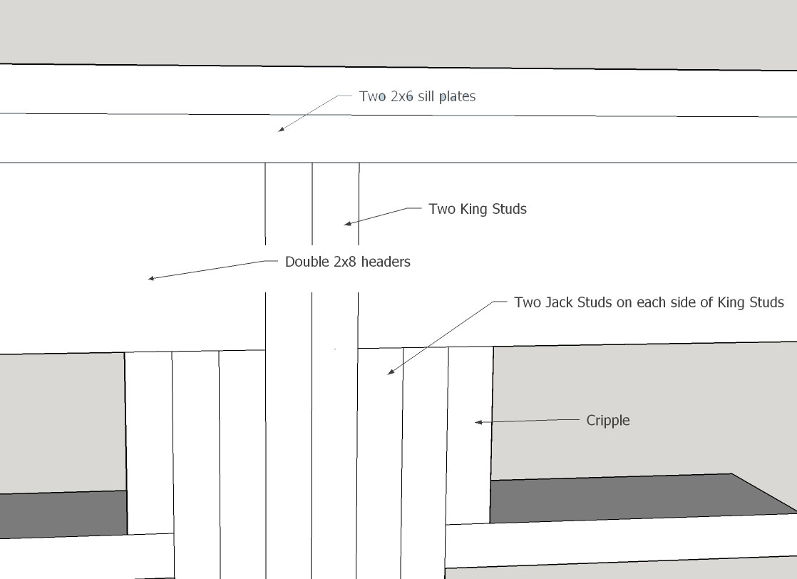 Will this window framing idea work?